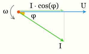 Активная мощность - векторная диаграмма