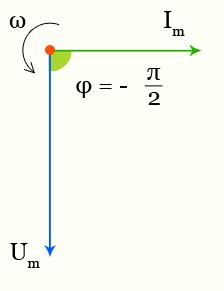 Емкостное сопротивление - векторная диаграмма