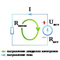 В электрической цепи электроны. элементарные электрические заряды.