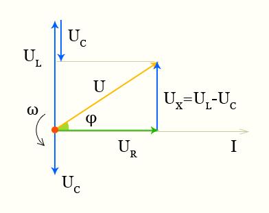 полное сопротивление векторная диаграмма тока и напряжений