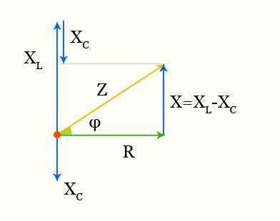 полное сопротивление векторная диаграмма