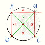 radius_outscribed_square.png