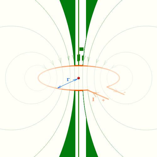 Напряженность магнитного поля в центре витка с током