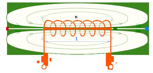 Напряженность магнитного поля в цилиндрической катушке