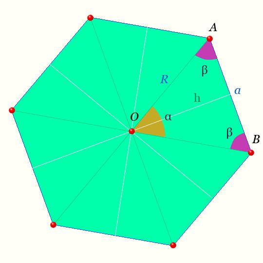 Что такое правильный шестиугольник